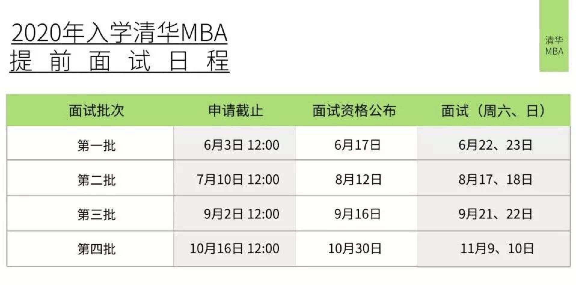 清华MBA申请系统开放,6月3日第一批提交材料