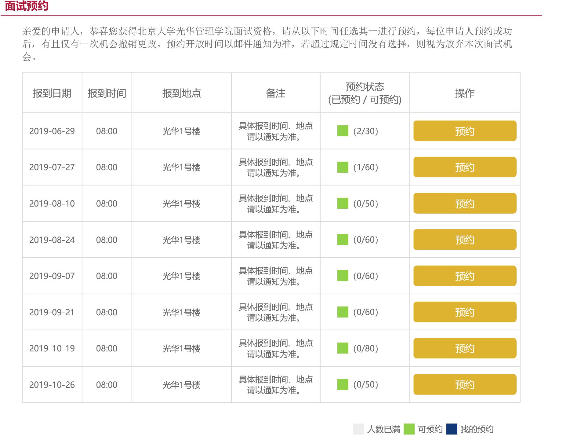 北大北京MBA公布首轮进面试结果,全年面试名额减半!!