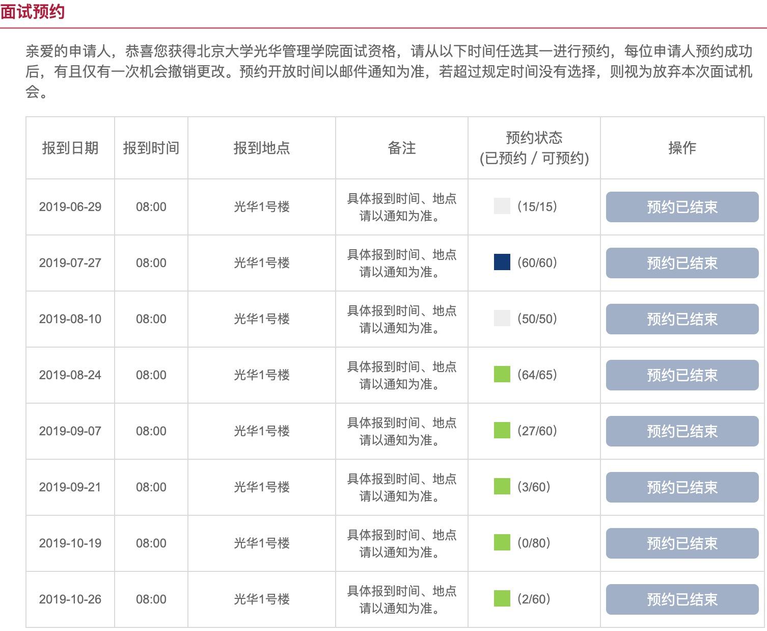 北大光华MBA进度跟踪:北京第二批面试结果已出