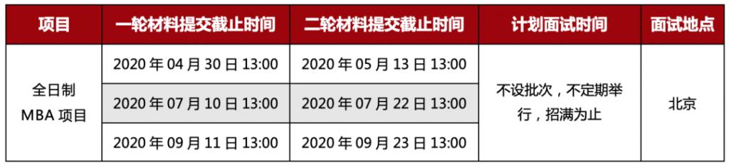 天下武功,唯快不破!北大MBA2021创历史抢人招生启动