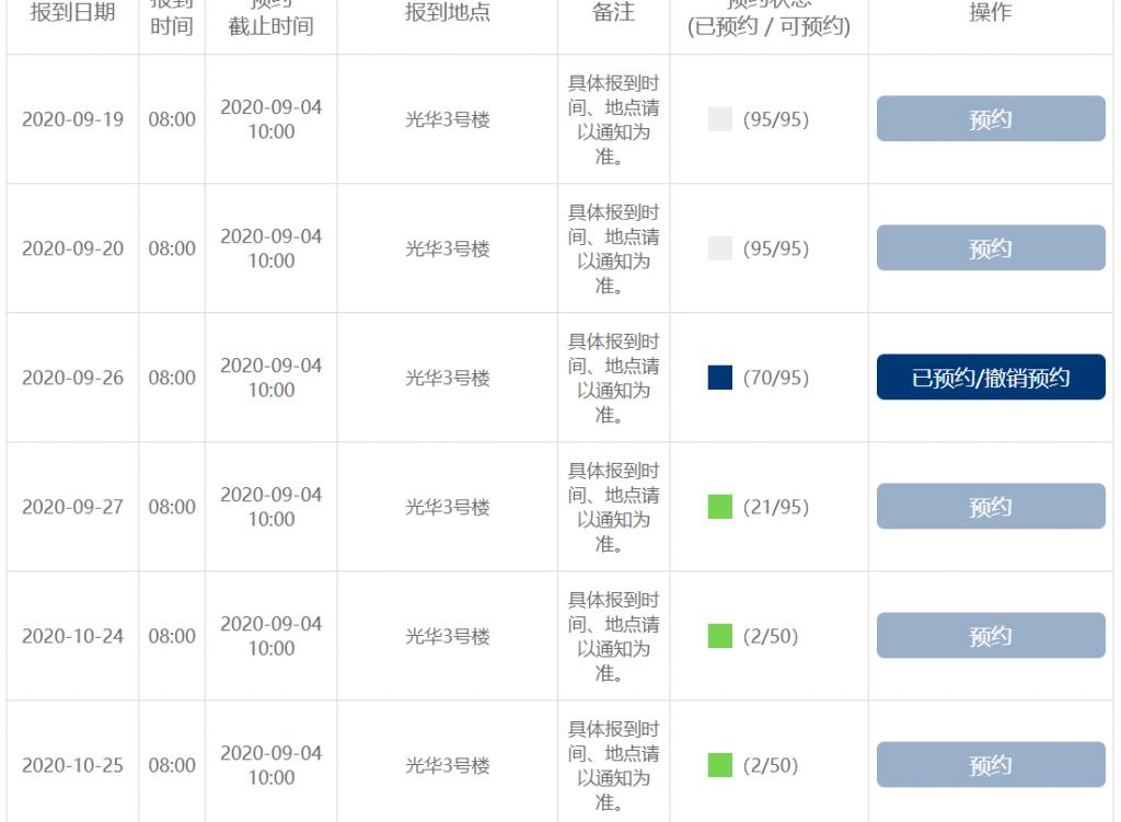 北大MBA北京地区半程结果出炉,9月疯狂增加面试名额面400人!