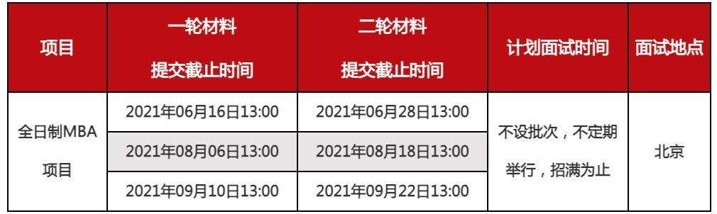 北大光华MBA提前面试招生时间表公布,申请系统全更新